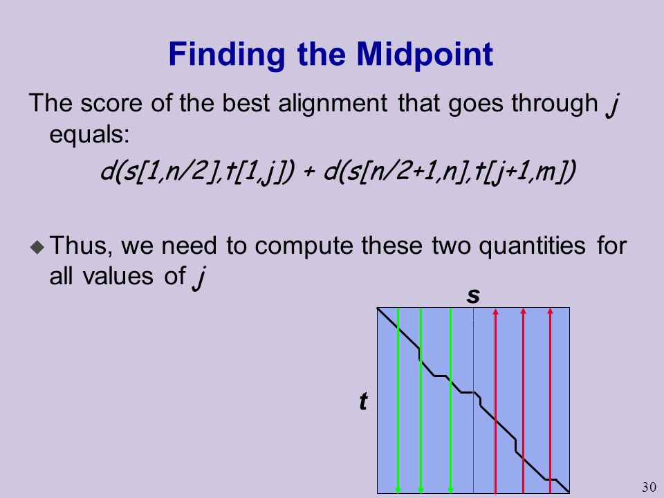 30 Finding the Midpoint The score of the best alignment that goes through j equals: d(s[1,n/2],t[1,j]) + d(s[n/2+1,n],t[j+1,m])  Thus, we need to com