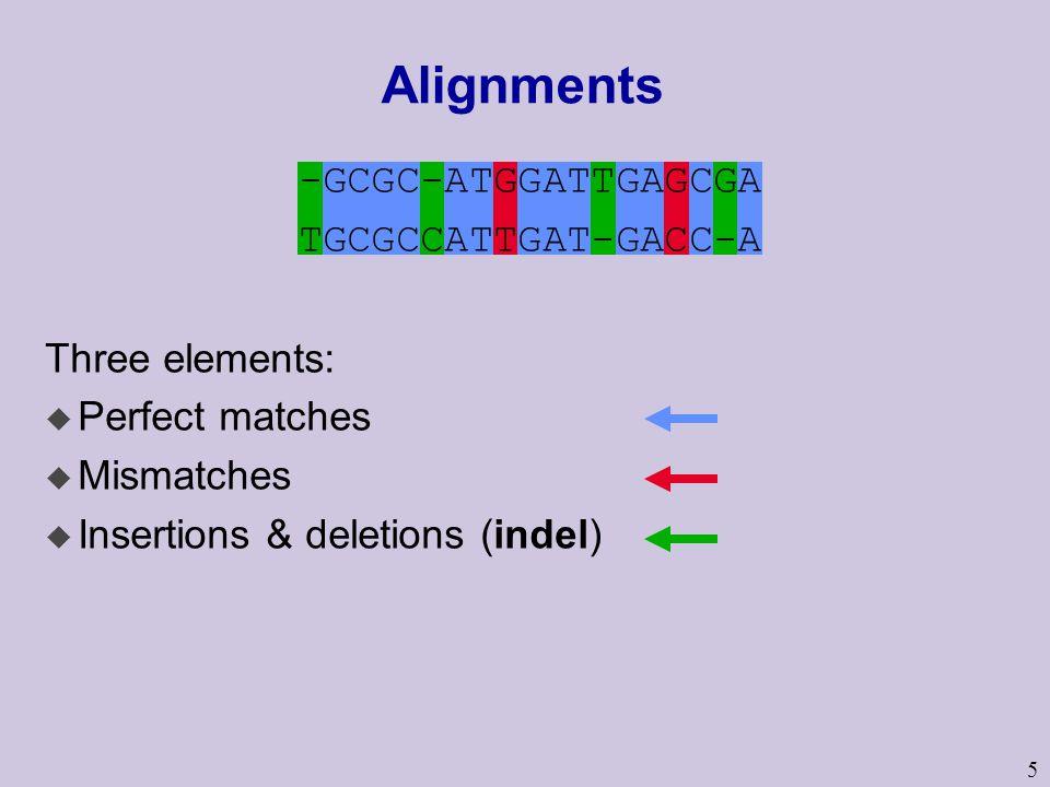 5 Alignments -GCGC-ATGGATTGAGCGA TGCGCCATTGAT-GACC-A Three elements: u Perfect matches u Mismatches u Insertions & deletions (indel)