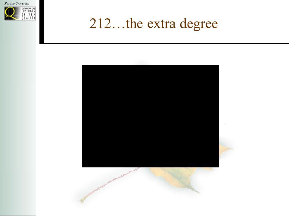 Purdue University 212…the extra degree