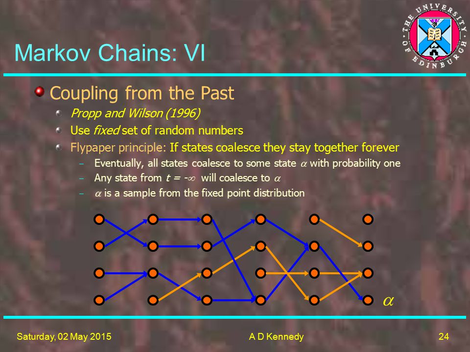 24 Saturday, 02 May 2015A D Kennedy Markov Chains: VI  Coupling from the Past Propp and Wilson (1996) Use fixed set of random numbers Flypaper principle: If states coalesce they stay together forever – Eventually, all states coalesce to some state  with probability one – Any state from t = -  will coalesce to  –  is a sample from the fixed point distribution