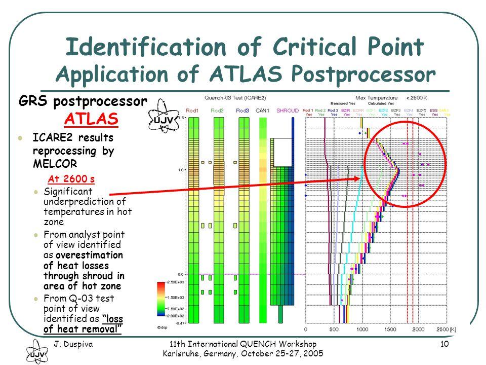 J. Duspiva11th International QUENCH Workshop Karlsruhe, Germany, October 25-27, 2005 10 Identification of Critical Point Application of ATLAS Postproc