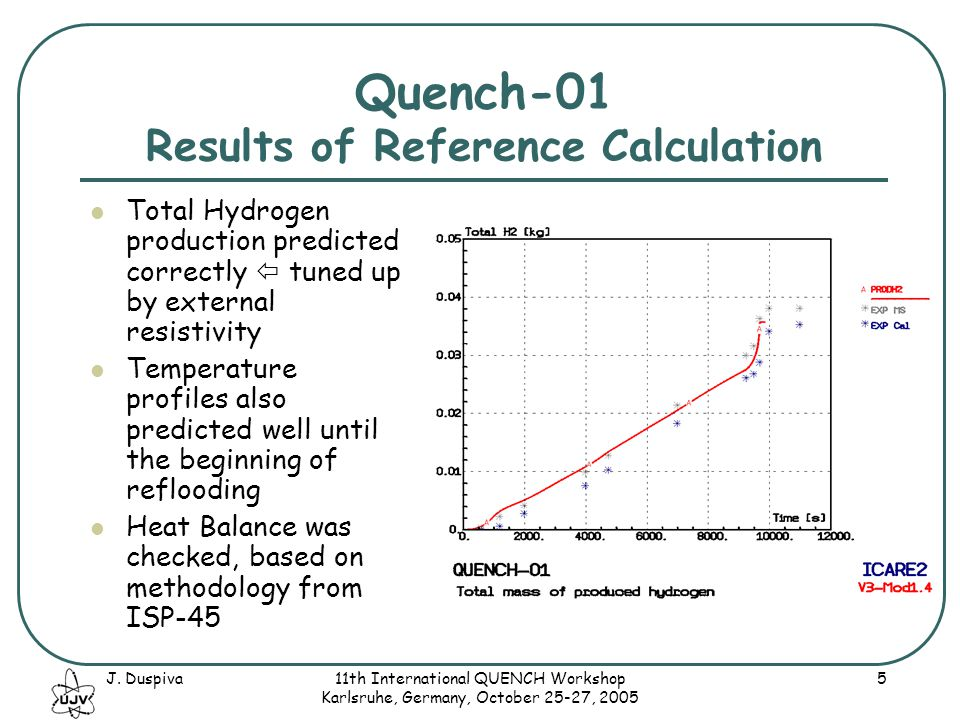 J. Duspiva11th International QUENCH Workshop Karlsruhe, Germany, October 25-27, 2005 5 Quench-01 Results of Reference Calculation Total Hydrogen produ