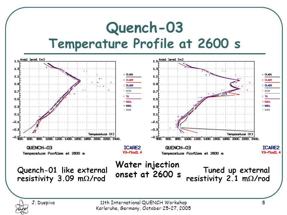J. Duspiva11th International QUENCH Workshop Karlsruhe, Germany, October 25-27, 2005 8 Quench-03 Temperature Profile at 2600 s Quench-01 like external