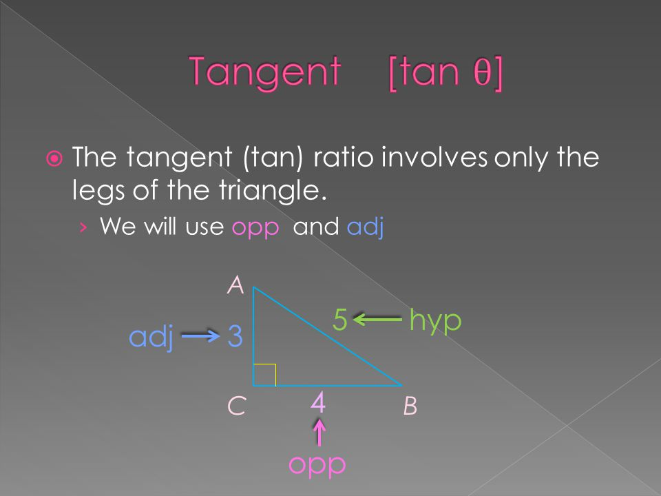  The tangent (tan) ratio involves only the legs of the triangle.