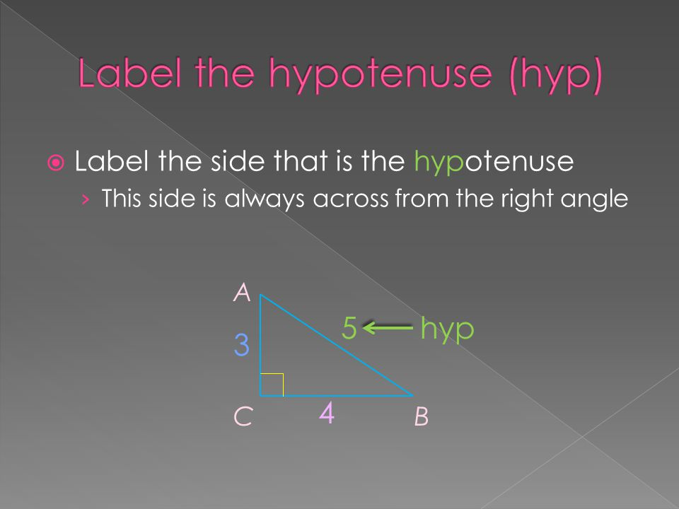  Label the side that is the hypotenuse › This side is always across from the right angle A CB 3 4 5hyp