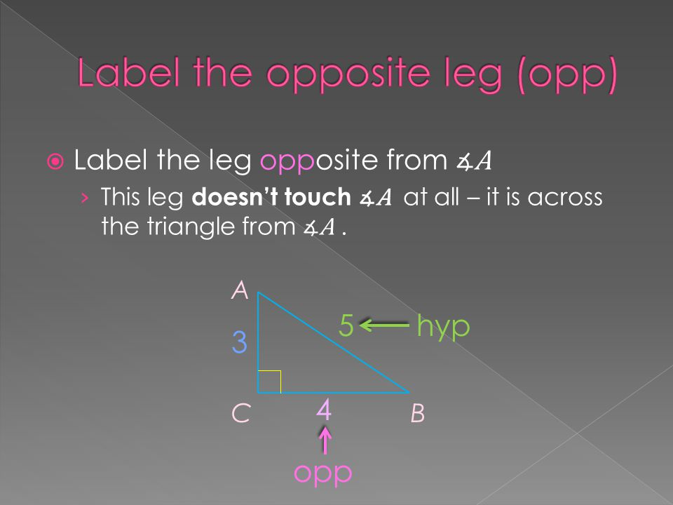  Label the leg opposite from ∡A › This leg doesn't touch ∡A at all – it is across the triangle from ∡A.