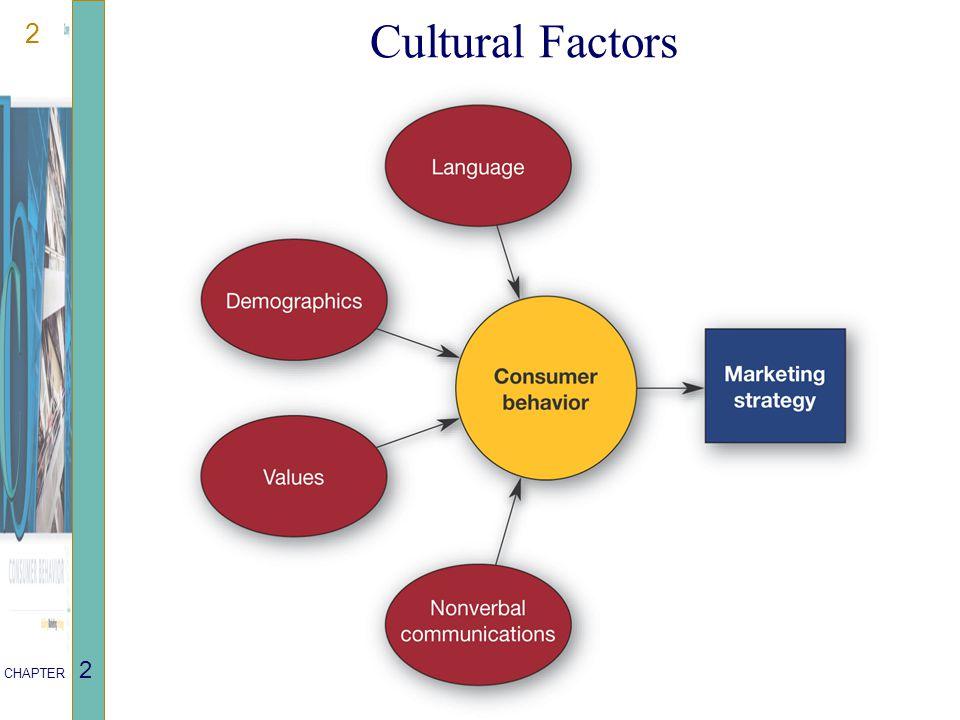2 CHAPTER 2 Cultural Factors