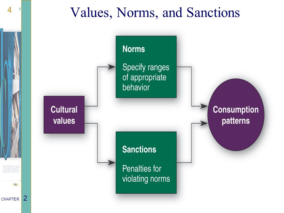 4 CHAPTER 2 Values, Norms, and Sanctions