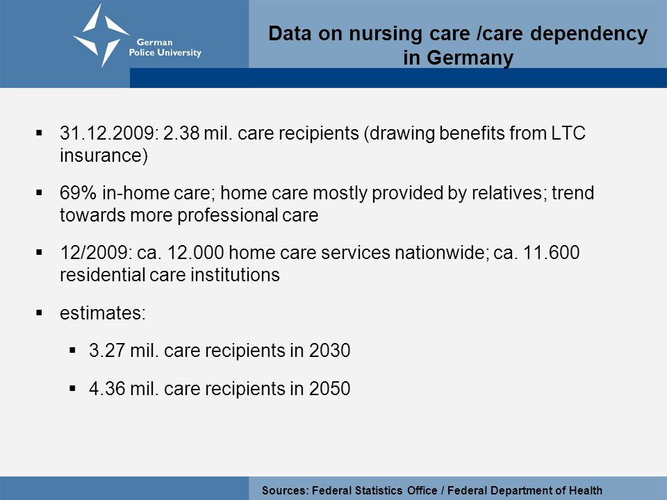 Data on nursing care /care dependency in Germany  31.12.2009: 2.38 mil.