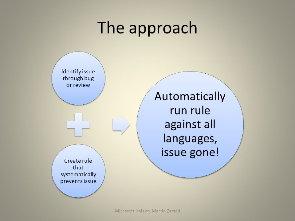 The approach Identify issue through bug or review Create rule that systematically prevents issue Automatically run rule against all languages, issue gone.