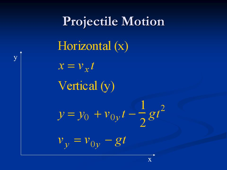 Sum of distances from foci to point on the ellipse is a constant!!!