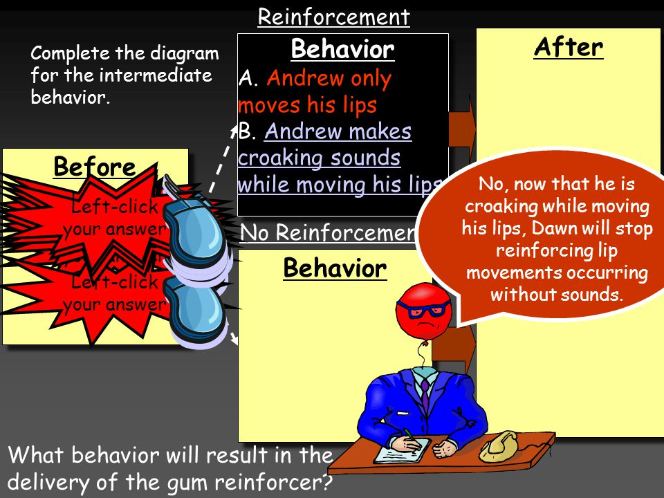 Before Behavior After Reinforcement No Reinforcement What behavior will result in the delivery of the gum reinforcer.