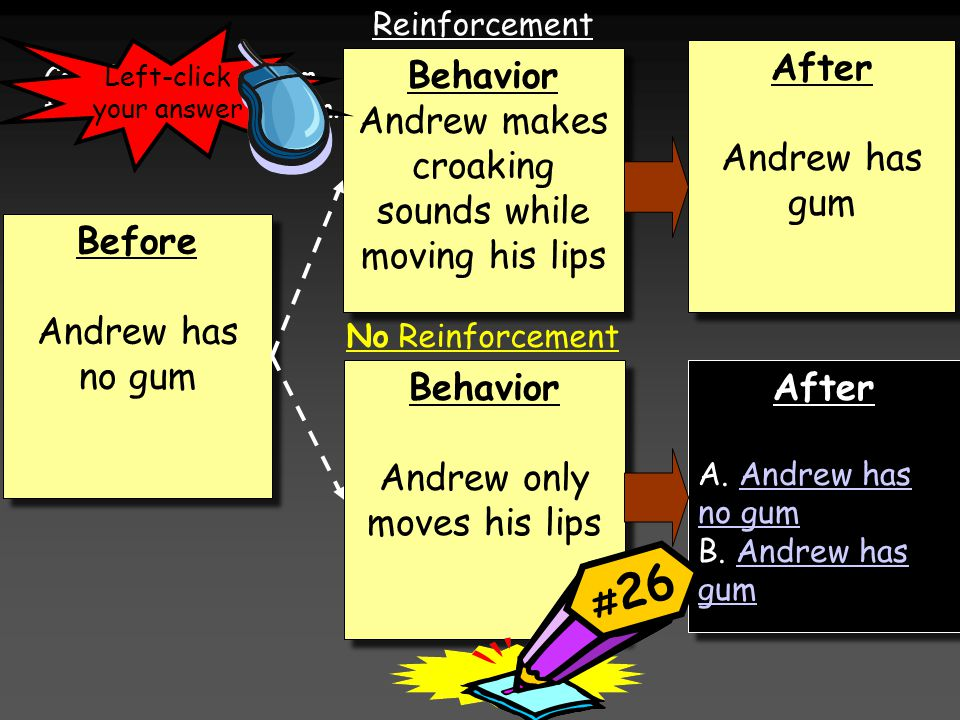 Before Andrew has no gum Before Andrew has no gum Behavior Andrew only moves his lips Behavior Andrew only moves his lips Behavior Andrew makes croaking sounds while moving his lips Behavior Andrew makes croaking sounds while moving his lips After Andrew has gum After Andrew has gum After A.