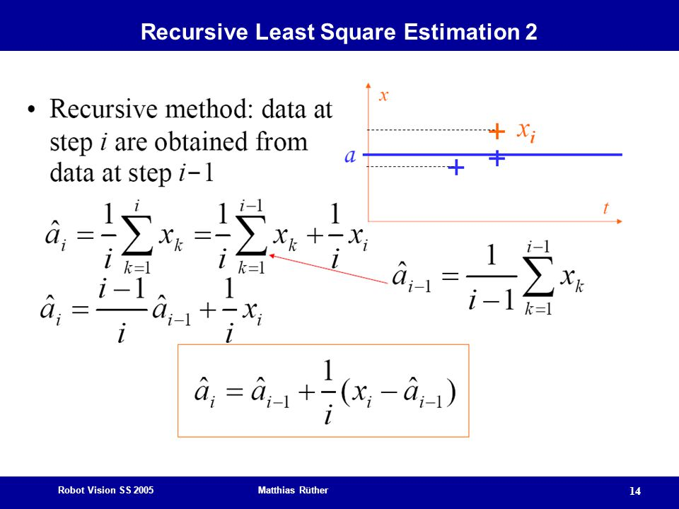 Robot Vision SS 2005 Matthias Rüther 14 Recursive Least Square Estimation 2
