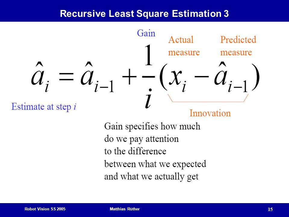 Robot Vision SS 2005 Matthias Rüther 15 Recursive Least Square Estimation 3