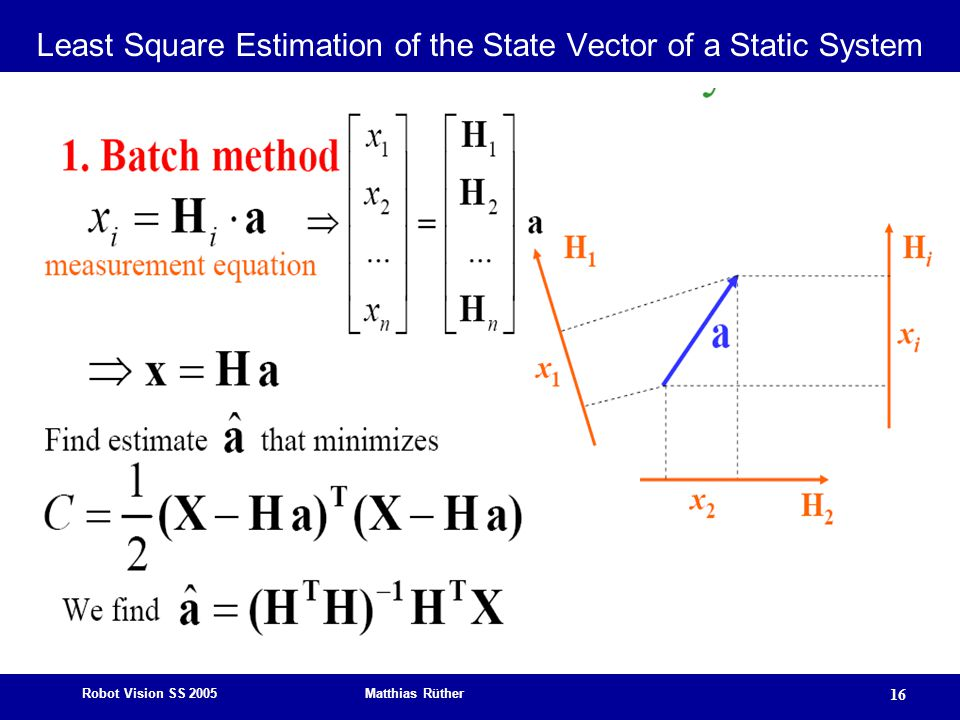 Robot Vision SS 2005 Matthias Rüther 16 Least Square Estimation of the State Vector of a Static System