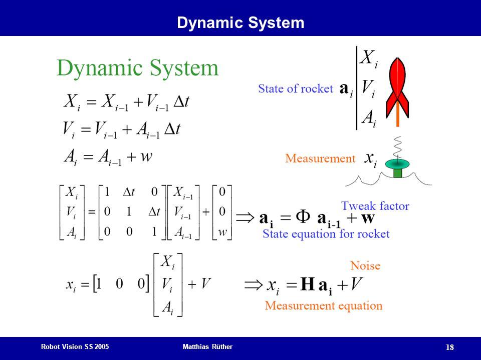 Robot Vision SS 2005 Matthias Rüther 18 Dynamic System