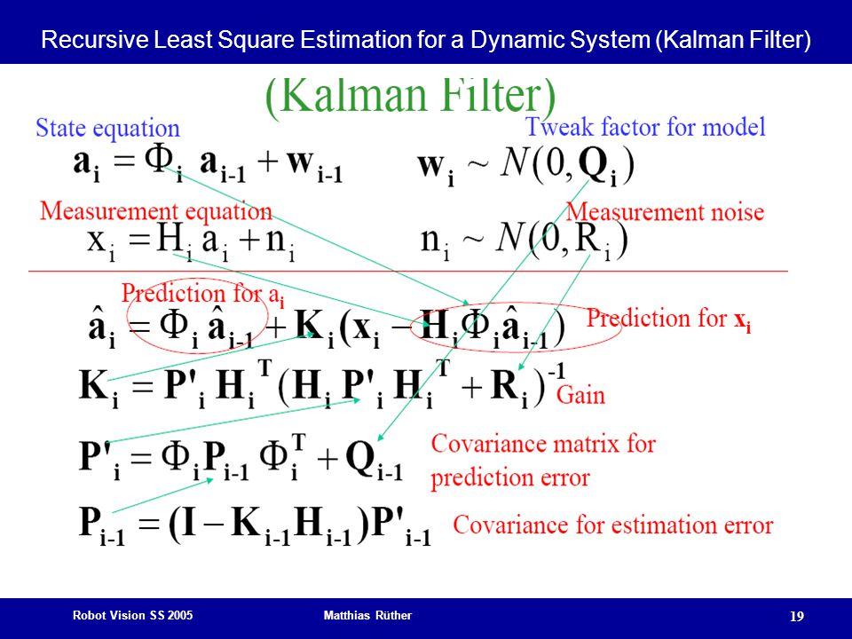 Robot Vision SS 2005 Matthias Rüther 19 Recursive Least Square Estimation for a Dynamic System (Kalman Filter)
