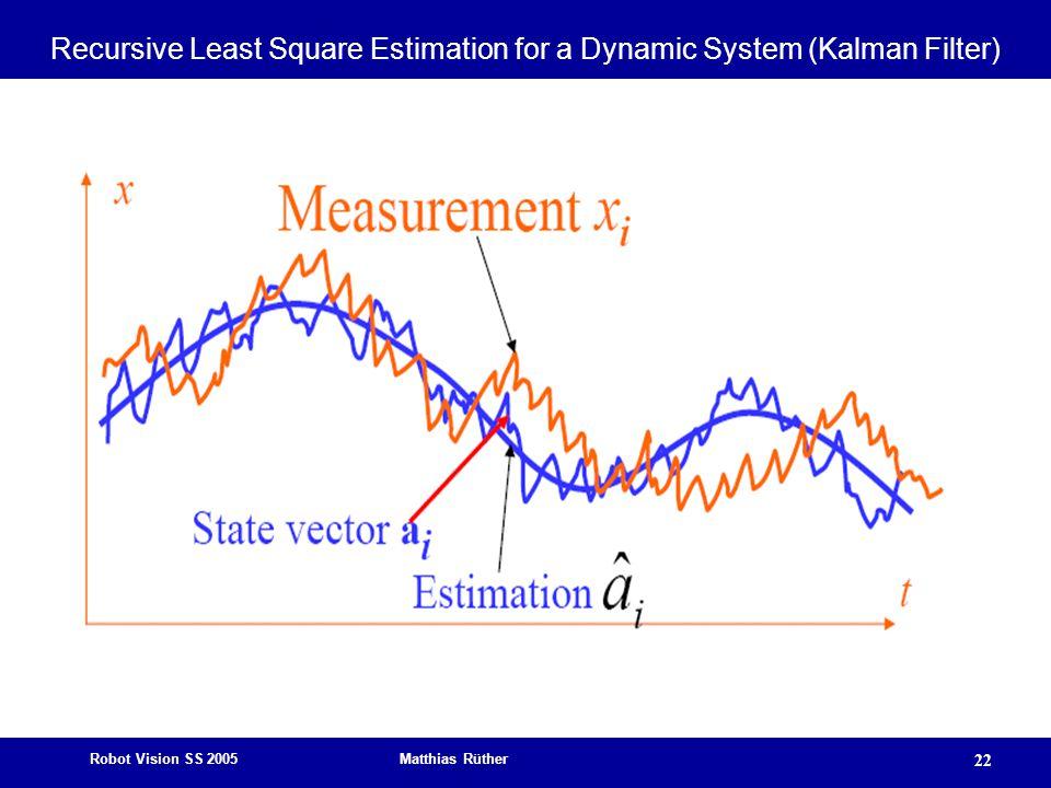 Robot Vision SS 2005 Matthias Rüther 22 Recursive Least Square Estimation for a Dynamic System (Kalman Filter)
