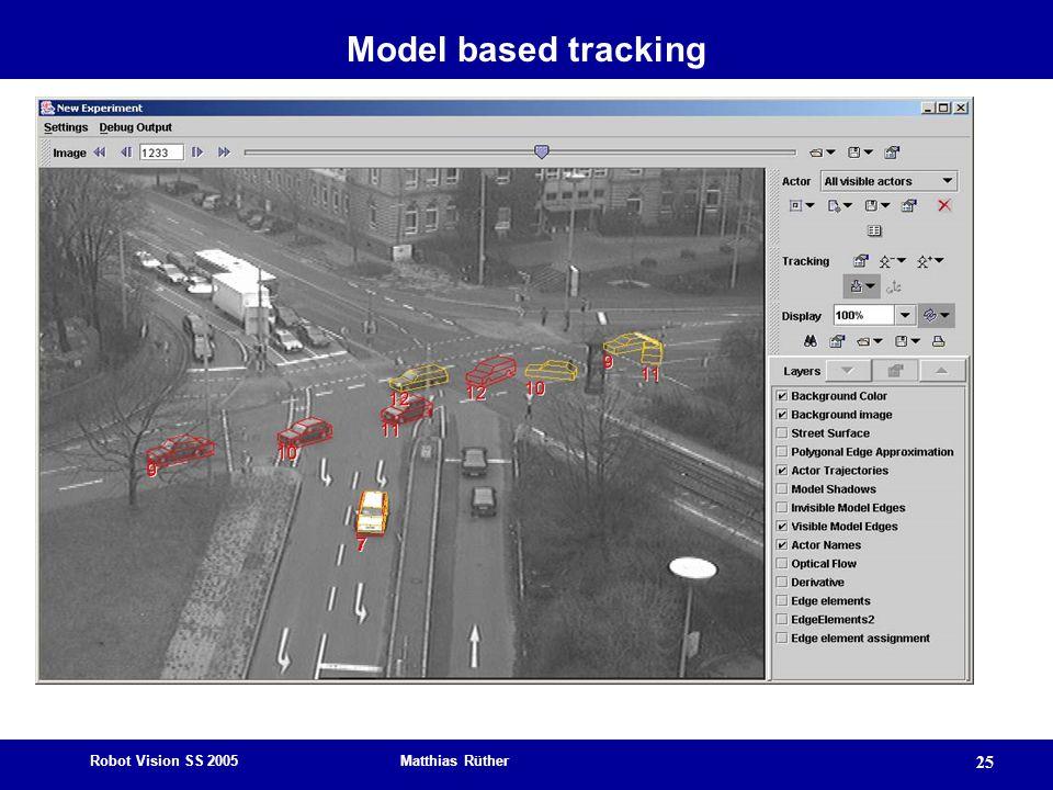 Robot Vision SS 2005 Matthias Rüther 25 Model based tracking