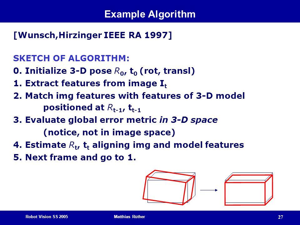 Robot Vision SS 2005 Matthias Rüther 27 [Wunsch,Hirzinger IEEE RA 1997] SKETCH OF ALGORITHM: 0.