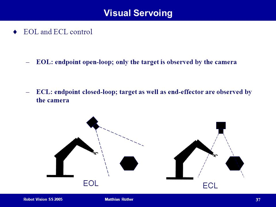 Robot Vision SS 2005 Matthias Rüther 37 Visual Servoing  EOL and ECL control –EOL: endpoint open-loop; only the target is observed by the camera –ECL: endpoint closed-loop; target as well as end-effector are observed by the camera EOL ECL
