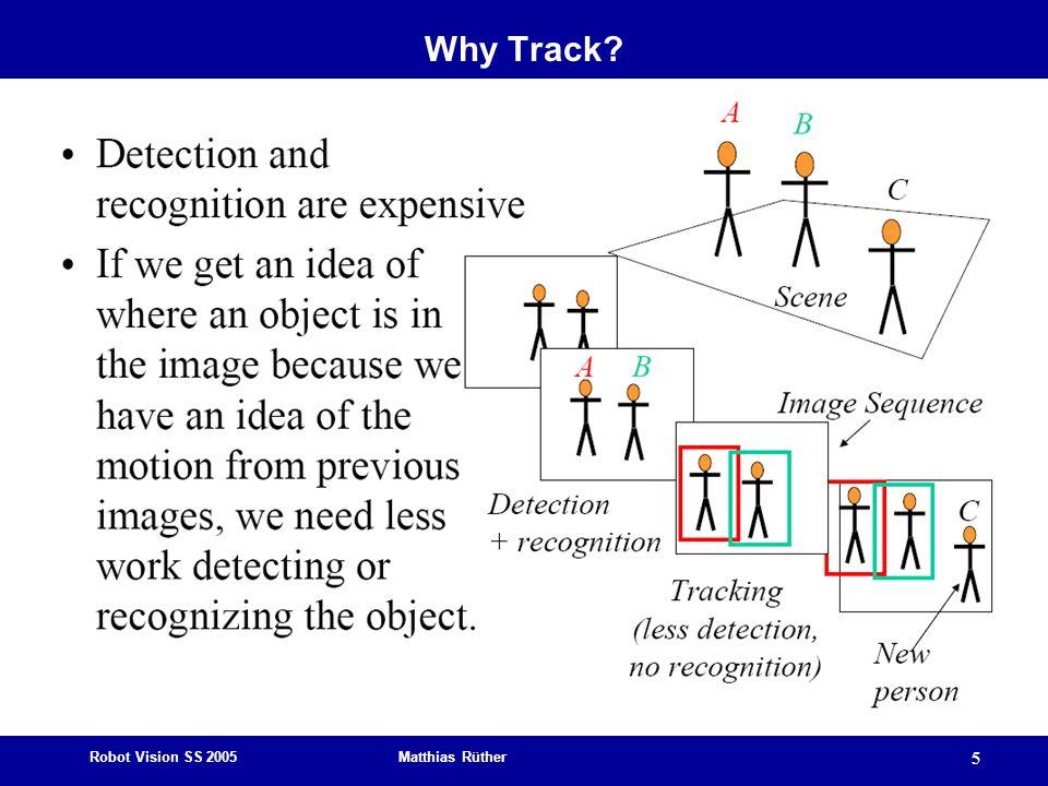 Robot Vision SS 2005 Matthias Rüther 5 Why Track?