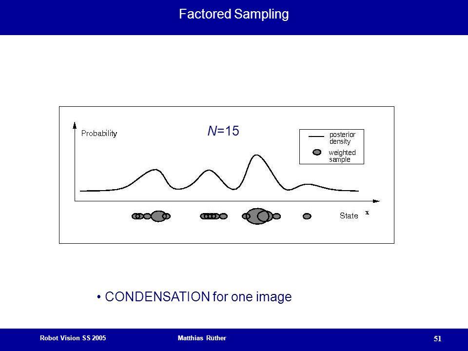 Robot Vision SS 2005 Matthias Rüther 51 Factored Sampling N=15 CONDENSATION for one image