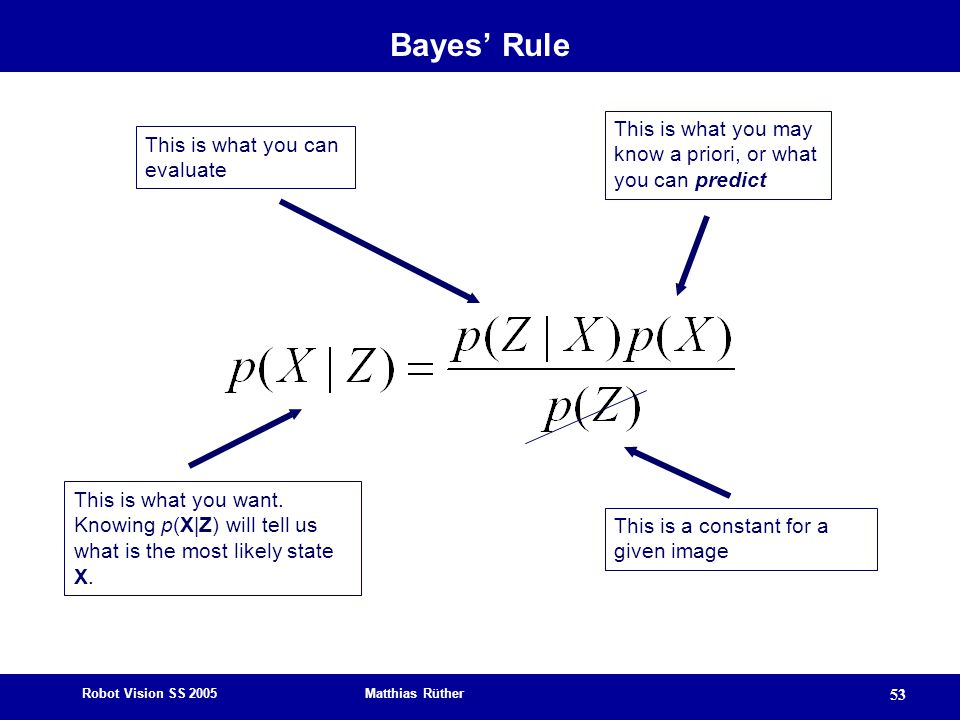 Robot Vision SS 2005 Matthias Rüther 53 Bayes' Rule This is what you can evaluate This is what you may know a priori, or what you can predict This is