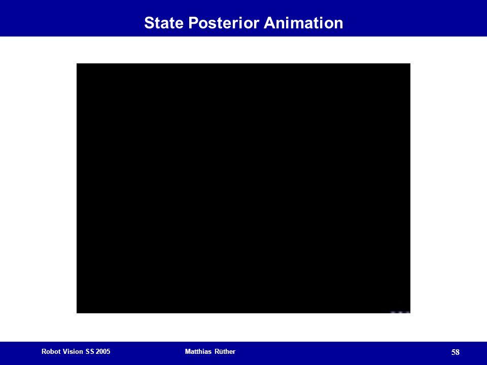 Robot Vision SS 2005 Matthias Rüther 58 State Posterior Animation