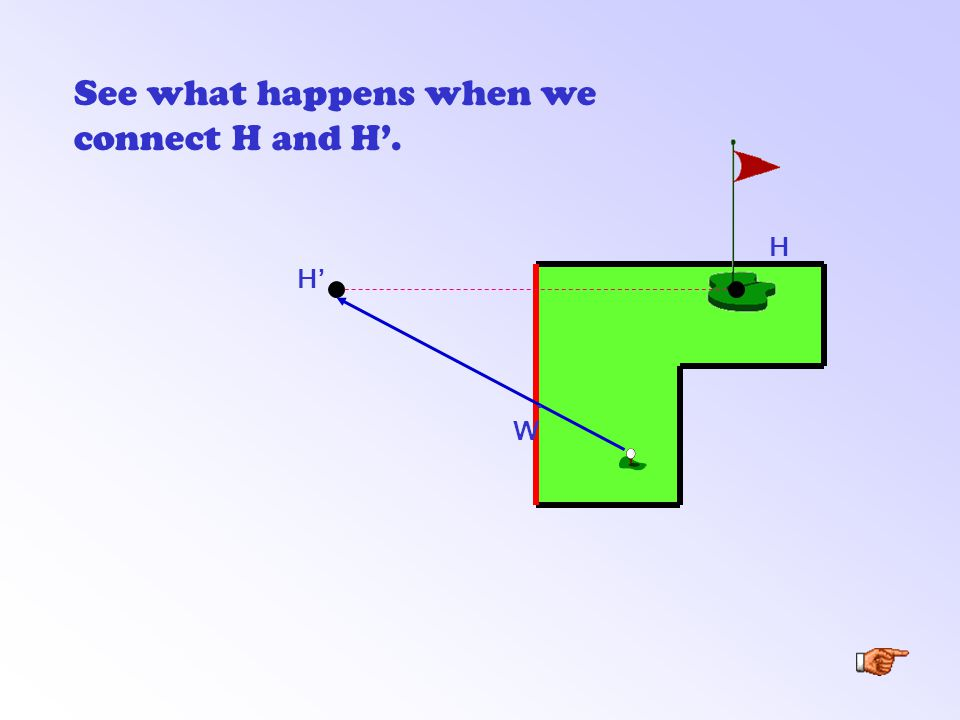 H' See what happens when we connect H and H'. H. W