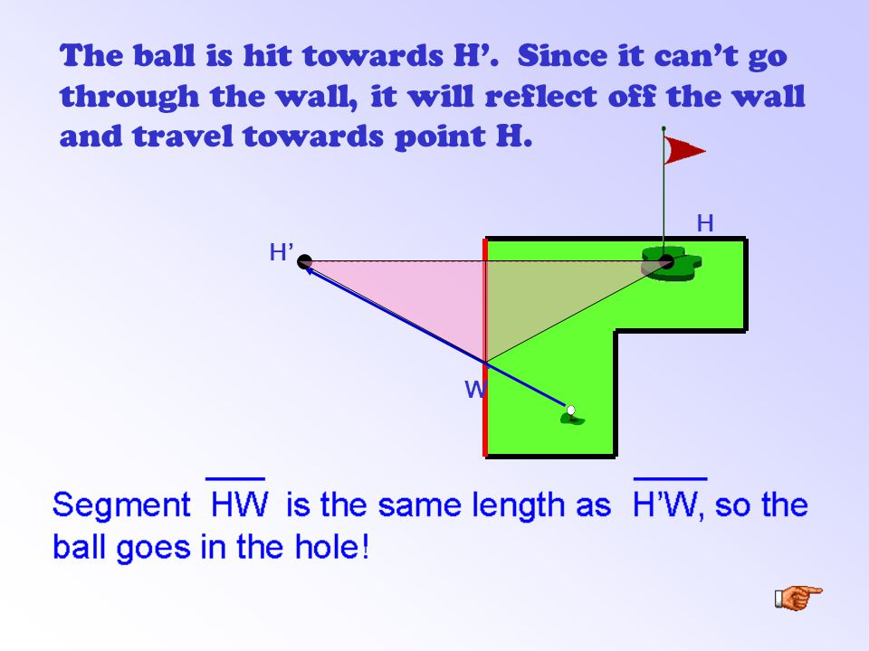 H' H The ball is hit towards H'.