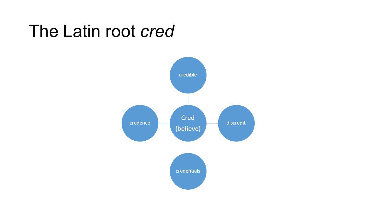 The Latin root cred Cred (believe) crediblediscreditcredentialscredence