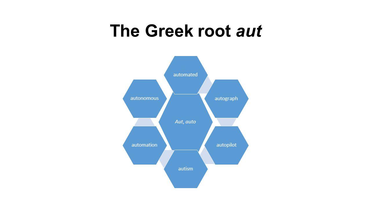 The Greek root aut Aut, auto automatedautographautopilotautismautomationautonomous
