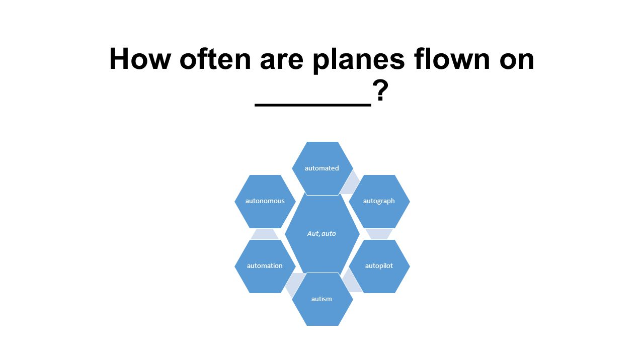 How often are planes flown on _______.