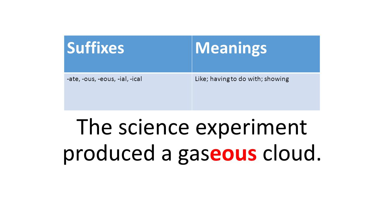 The science experiment produced a gaseous cloud. SuffixesMeanings -ate, -ous, -eous, -ial, -icalLike; having to do with; showing