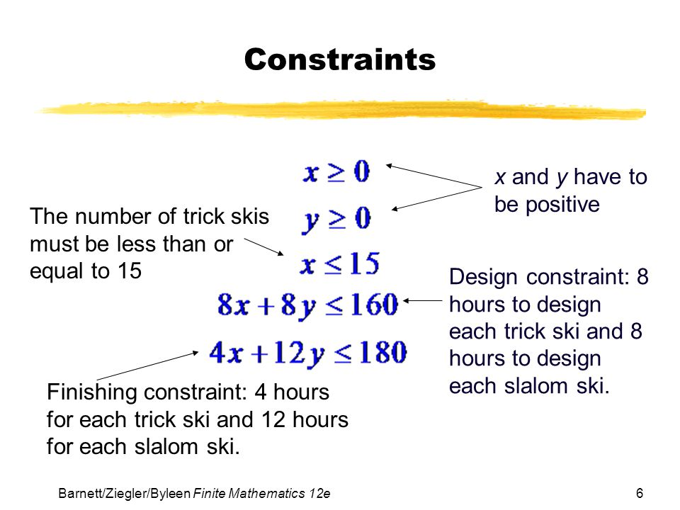 6 Barnett/Ziegler/Byleen Finite Mathematics 12e Constraints The number of trick skis must be less than or equal to 15 Finishing constraint: 4 hours for each trick ski and 12 hours for each slalom ski.