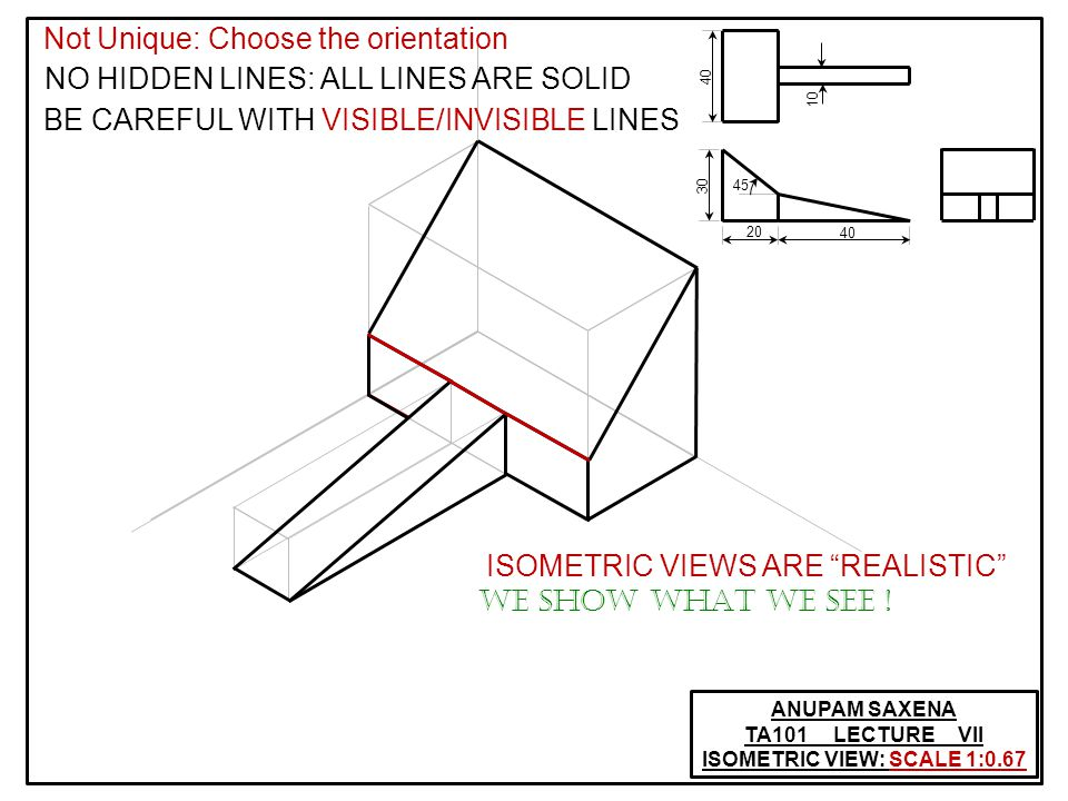 ANUPAM SAXENA TA101 LECTURE VII ISOMETRIC VIEW: SCALE 1:0.67 20 40 30 45 40 10  Not Unique: Choose the orientation  NO HIDDEN LINES: ALL LINES ARE SOLID  BE CAREFUL WITH VISIBLE/INVISIBLE LINES  ISOMETRIC VIEWS ARE REALISTIC WE SHOW WHAT WE SEE !