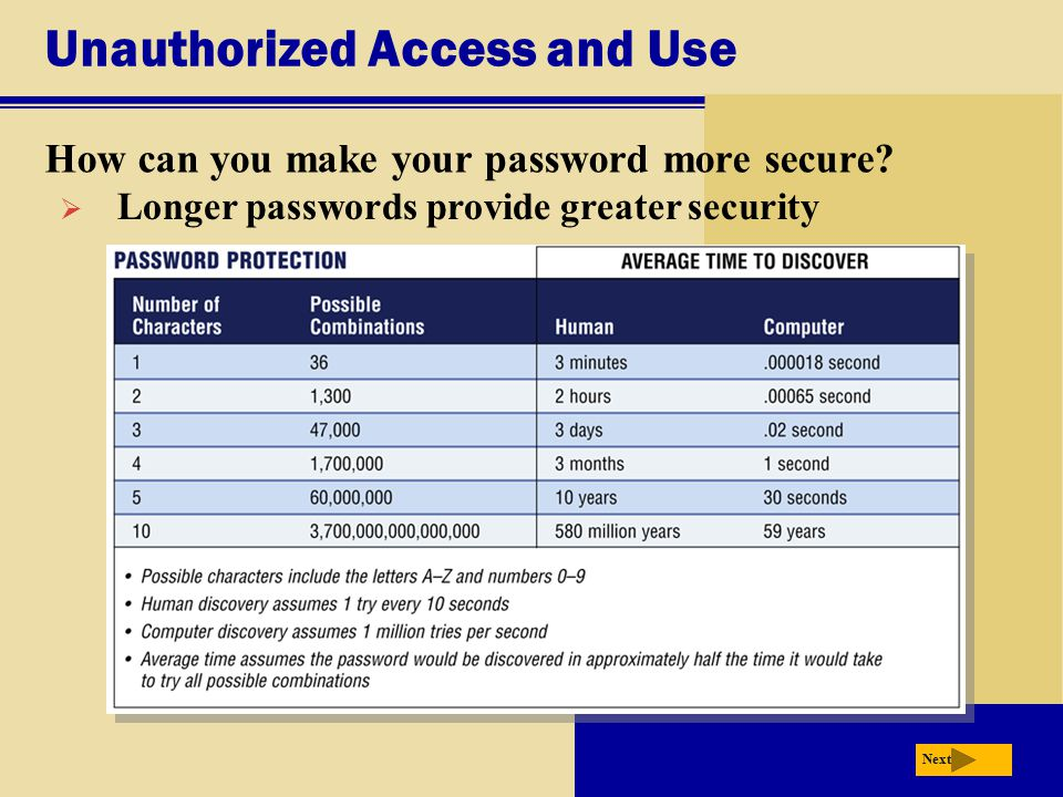 Unauthorized Access and Use How can you make your password more secure? Next  Longer passwords provide greater security