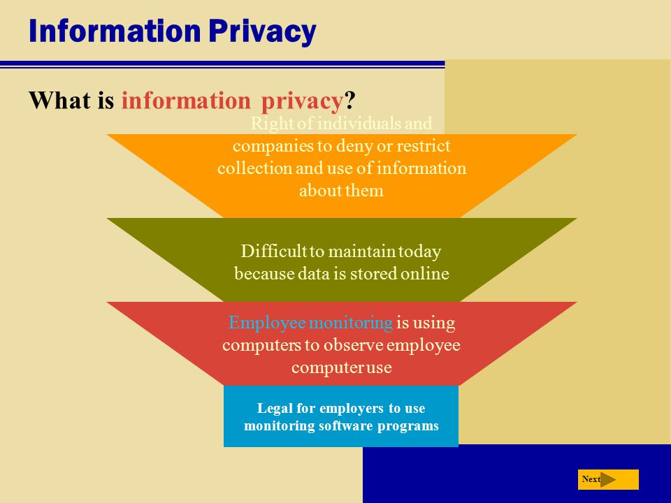 Information Privacy What is information privacy? Next Legal for employers to use monitoring software programs Difficult to maintain today because data