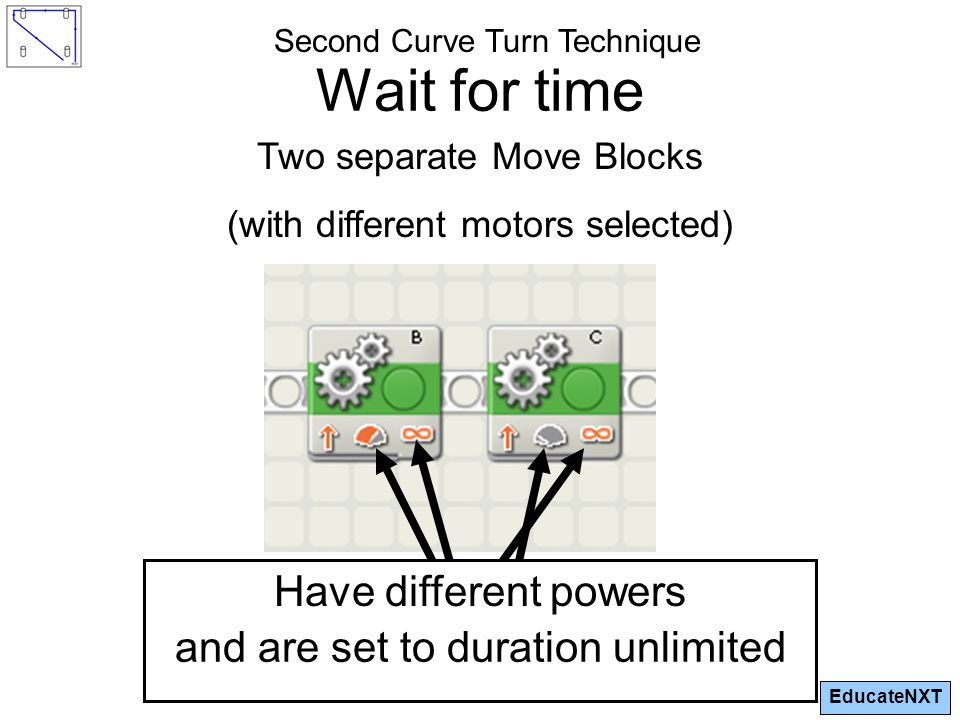 EducateNXT Wait for time Two separate Move Blocks (with different motors selected) Have different powers Second Curve Turn Technique and are set to duration unlimited