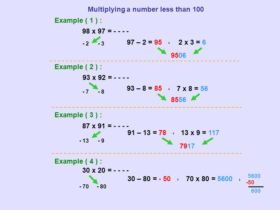 Multiplying a number less than 100 Example ( 2 ) : ، Example ( 3 ) : ، Example ( 4 ) : ، Example ( 1 ) : - 2- 3 97 – 2 = 95 ،2 x 3 = 6 9506 93 x 92 = - - - - 98 x 97 = - - - - - 7- 8 93 – 8 = 85 7 x 8 = 56 8556 87 x 91 = - - - - - 13- 9 91 – 13 = 78 13 x 9 = 117 7917 30 x 20 = - - - - - 70- 80 30 – 80 = - 5070 x 80 = 5600 5600 -50 600 ،