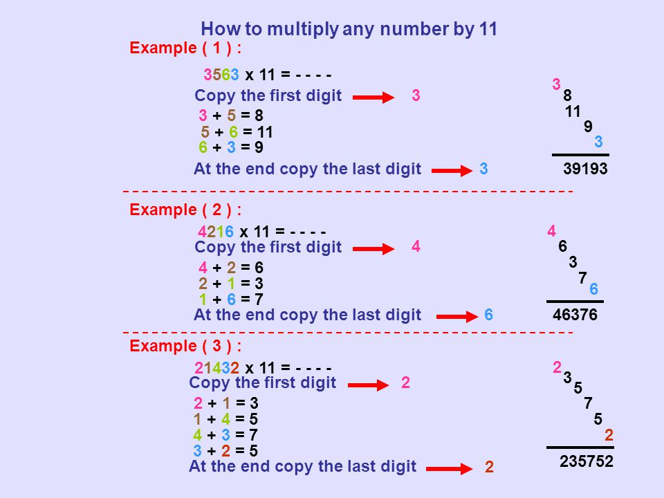 Example ( 1 ) : 3563 x 11 = - - - - Example ( 2 ) : Example ( 3 ) : How to multiply any number by 11 Copy the first digit3 3 + 5 = 8 5 + 6 = 11 6 + 3 = 9 At the end copy the last digit3 3 8 11 9 3 39193 4216 x 11 = - - - - Copy the first digit 4 4 + 2 = 6 2 + 1 = 3 1 + 6 = 7 At the end copy the last digit6 4 6 3 7 6 46376 21432 x 11 = - - - - Copy the first digit2 2 + 1 = 3 1 + 4 = 5 4 + 3 = 7 3 + 2 = 5 At the end copy the last digit 2 2 3 5 7 5 2 235752