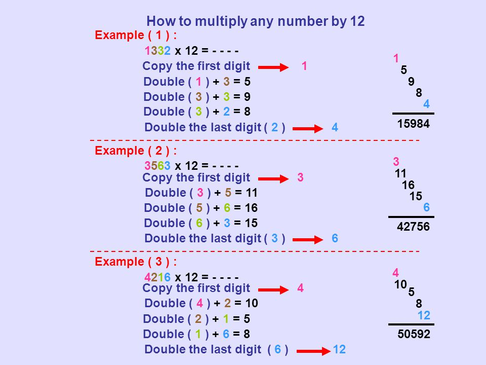 Example ( 1 ) : 1332 x 12 = - - - - Example ( 2 ) : Example ( 3 ) : How to multiply any number by 12 Copy the first digit 1 Double ( 1 ) + 3 = 5 Double the last digit ( 2 ) 4 Double ( 3 ) + 3 = 9 Double ( 3 ) + 2 = 8 1 5 9 8 4 15984 3563 x 12 = - - - - Copy the first digit3 Double ( 3 ) + 5 = 11 Double ( 5 ) + 6 = 16 Double ( 6 ) + 3 = 15 Double the last digit ( 3 )6 4216 x 12 = - - - - Copy the first digit4 Double ( 4 ) + 2 = 10 Double ( 2 ) + 1 = 5 Double ( 1 ) + 6 = 8 Double the last digit ( 6 )12 3 11 16 15 6 42756 4 10 5 8 12 50592