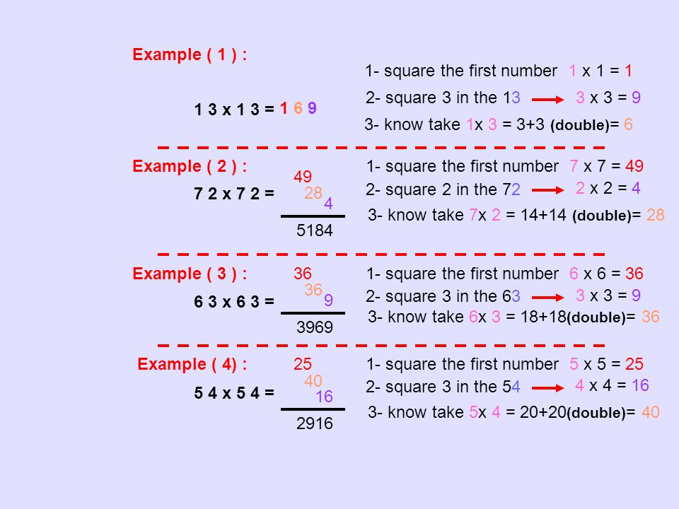 Example ( 1 ) : 1 3 x 1 3 = 1- square the first number 1 x 1 = 1 2- square 3 in the 133 x 3 = 9 3- know take 1x 3 = 3+3 (double) = 6 1 6 91 6 9 Exampl