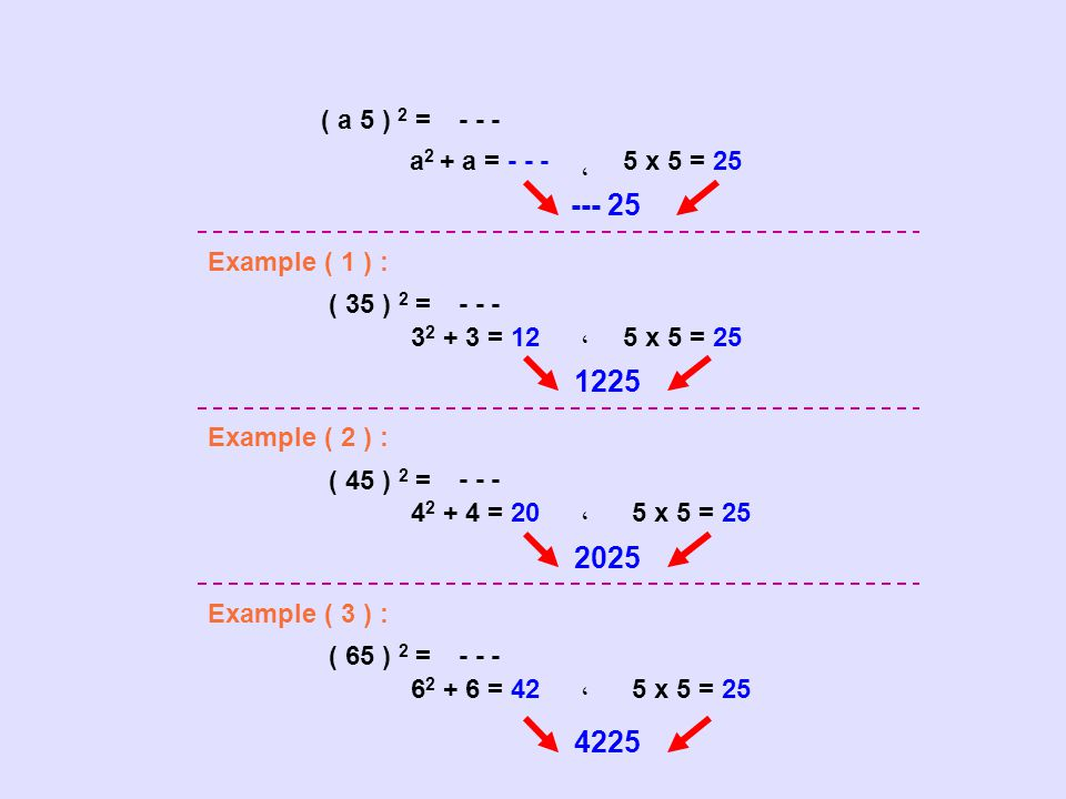 ( a 5 ) 2 = - - - a 2 + a = - - - ، 5 x 5 = 25 --- 25 Example ( 1 ) : ( 35 ) 2 = - - - 3 2 + 3 = 12،5 x 5 = 25 1225 Example ( 2 ) : ( 45 ) 2 = - - - 4 2 + 4 = 20 ، 5 x 5 = 25 2025 Example ( 3 ) : ( 65 ) 2 = - - - 6 2 + 6 = 42،5 x 5 = 25 4225