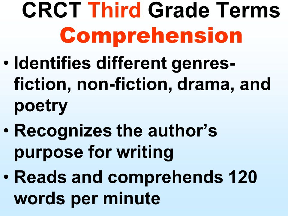 CRCT Third Grade Terms Comprehension Identifies different genres- fiction, non-fiction, drama, and poetry Recognizes the author's purpose for writing Reads and comprehends 120 words per minute