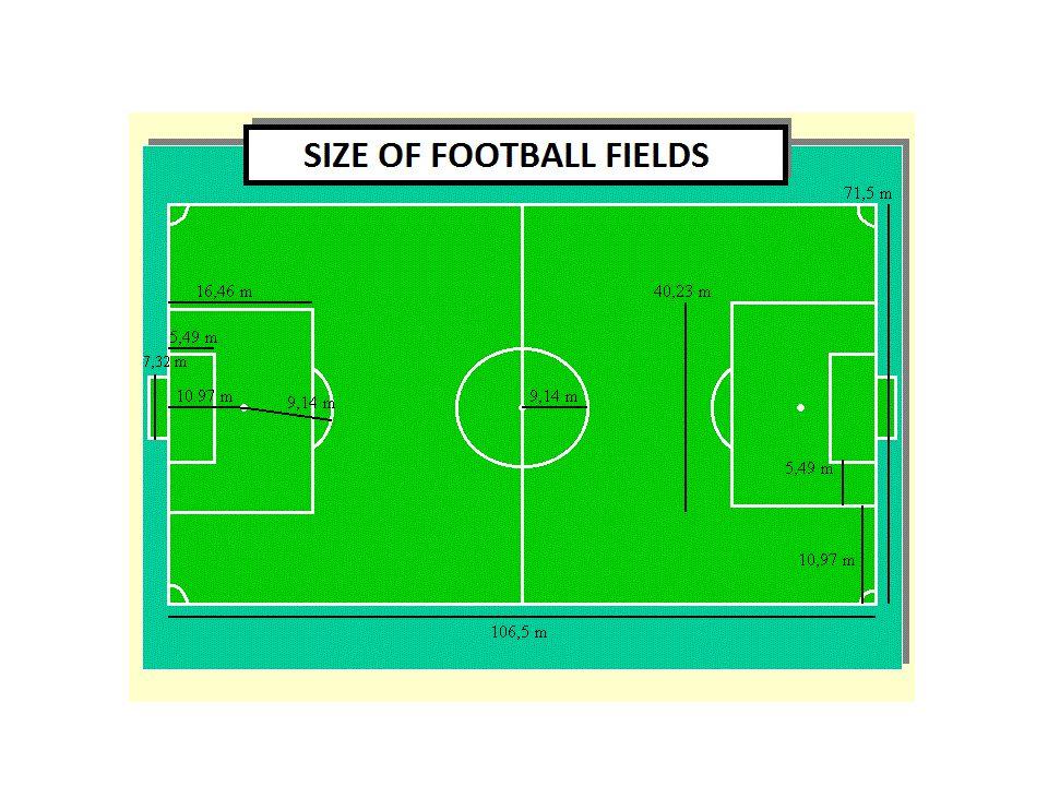 The best teams in football BORUSSIA DORTMUND ARSENAL LONDYN AJAX AMSTERDAM CHELSEA LONDYN BAYERN MONACHIUM F.C.