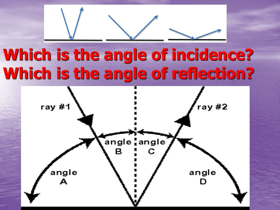Which is the angle of incidence Which is the angle of reflection