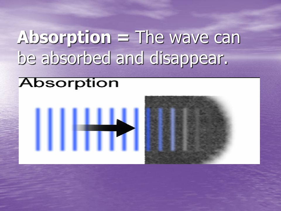 Absorption = The wave can be absorbed and disappear.
